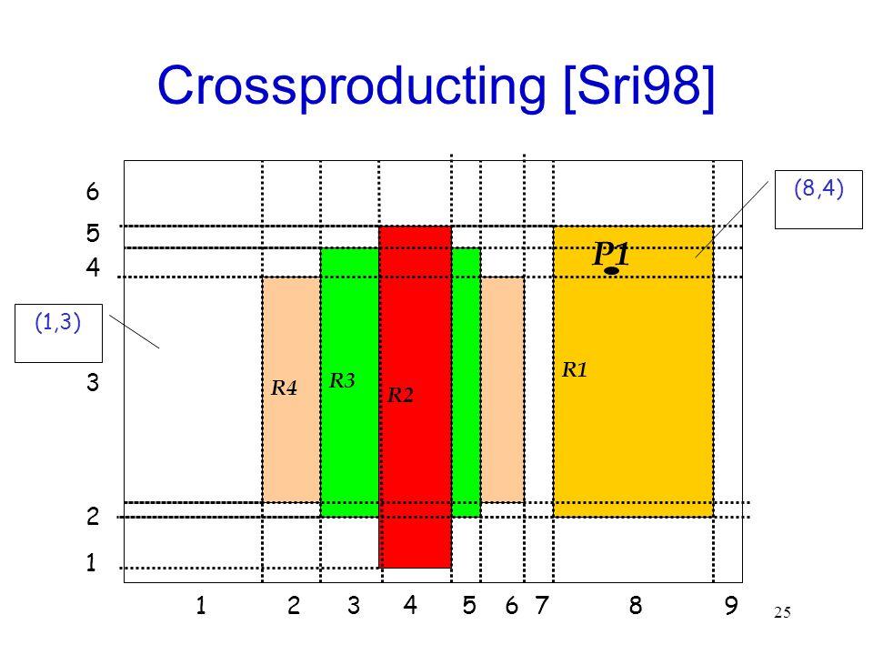 Crossproducting [Sri98]